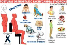 POTS or postural orthostatic tachycardia syndrome is an uncommon disorder that is being popularized by Dysautonomia International. Read on to find out its diagnosis, treatment and symptoms. Pots Syndrome Treatment, Neurocardiogenic Syncope, Thrombosed Hemorrhoid, Top 10 Home Remedies, Heart Palpitations, Autonomic Nervous System, Hypermobility, Health