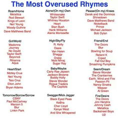 Most over used rhymes in songs
