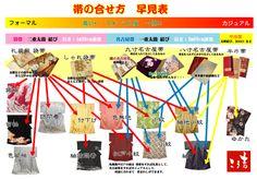 How to match Kimono and Obi Japanese Outfits, Japanese Fashion, Kimono Dress, Nihon, Yukata, Japanese Kimono, Kimono Fashion, Traditional Outfits, Style Inspiration