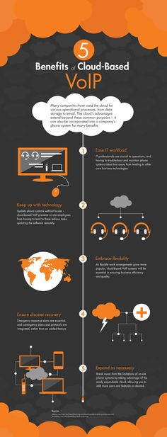 5 Benefits of Cloud-Based VoIP (Infographic)