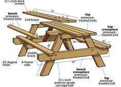 Impressive Build A Picnic Table Picnic Table Plans Diy Wood Projects, Outdoor Projects, Furniture Projects, Wood Crafts, Diy Furniture, Concrete Furniture, Building Furniture, Build A Picnic Table, Outdoor Picnic Tables