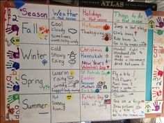 This input chart uses colors and pictures to help students differentiate between seasons and weather. It uses GLAD strategies and is great for bilingual classrooms, ESL/ELD, and students with special needs 1st Grade Science, Kindergarten Science, Teaching Science, Preschool Activities, Teaching Reading, Science Daily, Primary Science, English Activities, Elementary Science