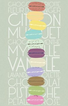 Millions des Macarons  11x17 Poster Print by blimpcat on Etsy