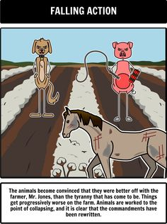 a comparison of the characters napoleon and keno in the novel animal farm by george orwell Throughout the animals' reign on the farm, napoleon and squealer dangle  what role does this character serve in animal farm animal farm by george orwell .