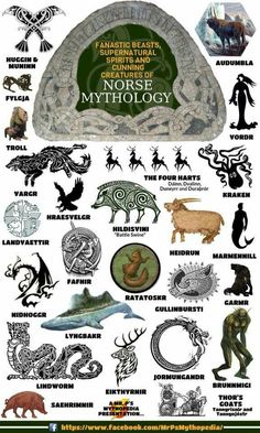 Fantastic beasts, supernatural spirits, and cunning creatures of Norse Mythology
