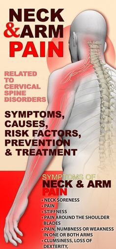 Chronic neck pain treatment and cervical neck pain relief
