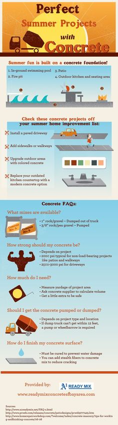 Using colored concrete can help you upgrade an outdoor area of your home, boosting its appeal and value. For help getting started on your summer concrete project, take a look at this infographic from a ready mix concrete company in San Francisco.
