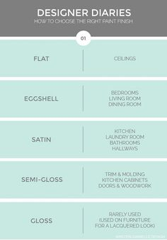 1000 ideas about gloss paint on pinterest high gloss for Flat eggshell semi gloss difference