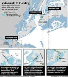 Dozens of Superfund sites are close to storm-surge zones in New York and New Jersey