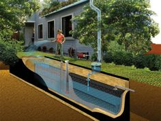 It is a rainwater reuse tank system. Rainwater flowing through this system can provide you a regular supply of clean water. Of course, the best. Earthship, Garden Design, House Design, Water Management, Rainwater Harvesting, Water Storage, Water Conservation, Water Systems, Sustainable Living