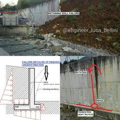 Rotura de muro por empuje de tierras