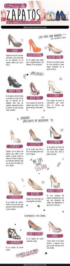 Estos son todos los tipos de zapatos de tacón que existen. | 18 Guías visuales de estilo que toda mujer necesita en su vida