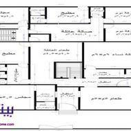 كيف اعمل مخطط منزل Floor Plans Diagram