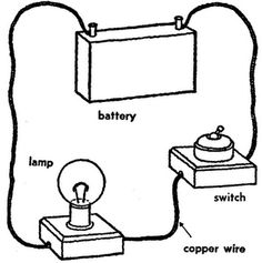 electric circuits for grade 8