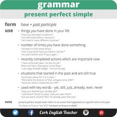 Present Perfect Simple.