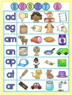 CVC Word Families Posters and student helpers