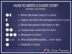 How to Write a Short Story from Start to Finish   --  I disagree with the time allotments shown, but the basic list is good reference.