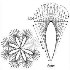Image result for Geometric String Art Templates