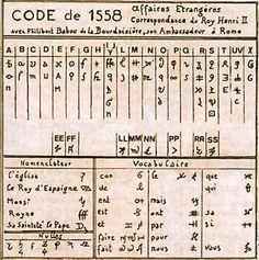 Henri II code 1558