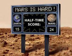 Countdown to Curiosity's Nail-Biting Mars Landing