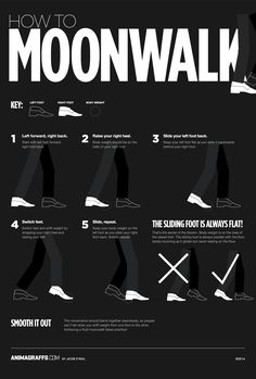 This animated infographic will show you one more time, how to moonwalk like Michael Jackson.