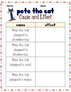 First Grade Fresh: Updates Galore! / Pete the Cat book study…wouldn't use as a worksheet but I like using Pete the Cat for cause and effect Reading Strategies, Reading Activities, Reading Skills, Therapy Activities, Teaching Reading, Learning, Fun Activities, Montessori Activities, Guided Reading