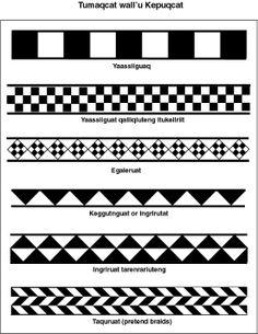 Yup'ik Parkas Geometry lesson: Cultural Background