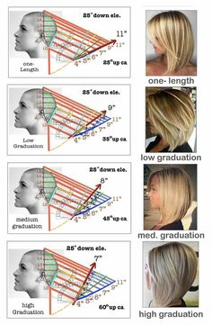 Good to know - also how to form layers - hair - .- Gut zu wissen – auch wie man Schichten formt – haare – Good to know – also how to make layers – hair – # - Hair Cutting Techniques, Hair Color Techniques, Pretty Hairstyles, Bob Hairstyles, Haircuts, Medium Permed Hairstyles, Casual Hairstyles, Vintage Hairstyles, Medium Hair Styles