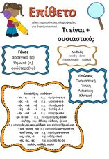 Greek Language, School Staff, Raising Kids, Book Activities, Special Education, Grammar, Diy And Crafts, Teacher, Student