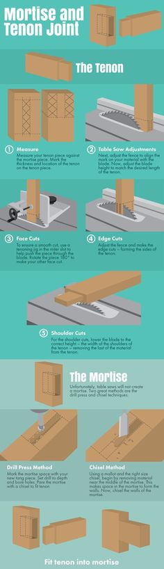 Table Saw Techniques: Mortise and Tenon Joints #tablesaw #joinery #intro