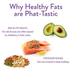 Healthy fats are where it's at. Healthy Fats, Healthy Choices, Healthy Eating, Healthy Recipes, Anytime Fitness Gym, Eat Smart, Meal Planning, Restaurant, Diet