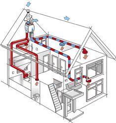 приточно-вытяжная вентиляция в пассивном доме   Информационный ресурс о применении солнечной энергии и энергосбережении