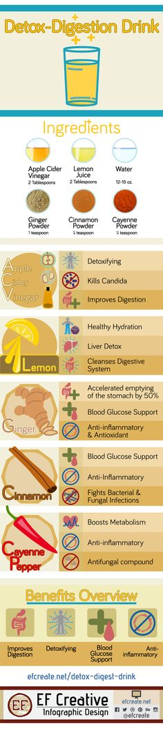 """Happy to announce that the latest full infographic has launched, """"Detox-Digestion Drink"""". Drink to good health!  #VectorArt #visualidentity #graphics #graphicdesign #icon #icons #illustration #illustrator #adobeillustrator #lineart #iconography #design #infographics #infographic #infographicdesign #visualization #visualinformation #education #health #detoxification #digestion #detoxdrink #digestiondrink #ginger #cayennepepper #cayenne #applecidervinegar #hydration #Lemon #cinnemon"""
