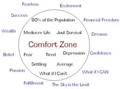 ComfortZone Why do they say being uncomfortable leads to greatness?  Come find out more and get out of your comfort zone.