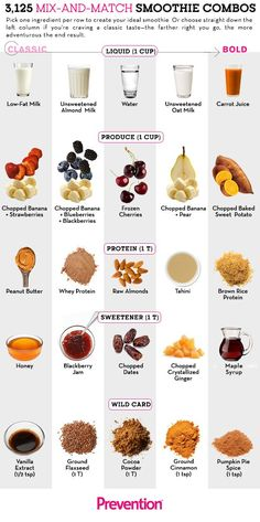 Mix and Match Smoothies
