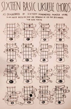 Glarry Ukulele Chords Glarry Ukulele Chords Sixteen Basic Ukulele Chords For Beginners<br> Ukulele Chords Disney, Guitar Chords For Songs, Music Guitar, Ukulele Chords Easy, Ukulele Cords, Ukulele Tabs Songs, Ukulele Sizes, Ukulele Tuning, Tenor Ukulele