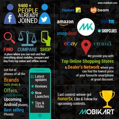 Meet Mobikart, An Ecosystem for Everything Mobile - Find, Compare, Shop,Research mobiles from all brands like samsung,micromax, lava, intex, apple etc and get daily deals and offers on latest and upcoming android mobile phones. Buy from top stores, flipkart, amazon_in , snapdeal, infibeam, etc. and also view Local dealers around you from one stop destination - www.mobikart.com .Follow us on Twitter, Facebook for Contests, Free gifts, discounts and more,