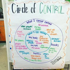 I would love, love, love to be a student in my sweet friend Alisha's class!😍😍 She does the cutest stuff, and it is always so meaningful! This Circle of Control anchor chart she uses in her classroom is at the to Social Emotional Learning, Social Skills, Social Work, Social Issues, Circle Of Control, Class Meetings, Morning Meetings, Morning Meeting Activities, Responsive Classroom