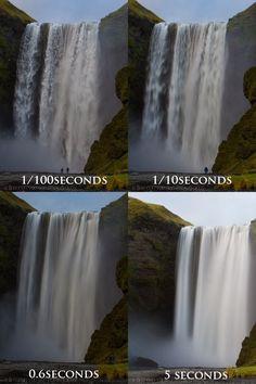 Tiempo de captura, y sus efectos