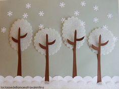 On pense bien évidemment au blanc, pour représenter l'hiver, et dans les productions d'enfants, les matériaux se diversifient puisque la...