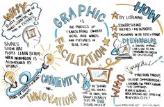 Participatory leadership and the Art of Hosting: a personal and collective…