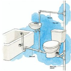 Principles Of Venting - Plumbing Basics - DIY Plumbing. DIY Advice Principles Of Venting - Plumbing Plumbing Drains, Pex Plumbing, Bathroom Plumbing, Bathroom Fixtures, Plumbing Humor, Bathroom Lighting, Home Remodeling Diy, Home Renovation, Bathroom Remodeling