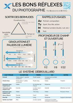 Infographie | MOOC IONISx