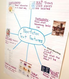 Text Feature Anchor Chart - Use pictures from magazines to model different text features.