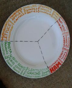 Slimming world diet extra easy inspired portion control plate healthy eating | eBay