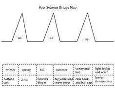 Four Seasons Bridge Map - Thinking Map