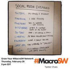 Grow Your #MacroSW Network: #MacroSW 2-20 at 9pm EST Professional Networking, The Next Big Thing, Facebook Likes, Meeting New People, Social Work, Words, Horse