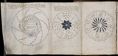 A three-page foldout from the Voynich manuscript including a chart that appears astronomical