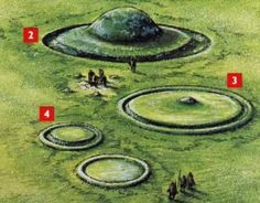 Mound Builders: Does anyone know the location of the mound and earthwork complex in Ohio??