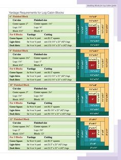 Yardage Requirements for Log Cabin Blocks by florence